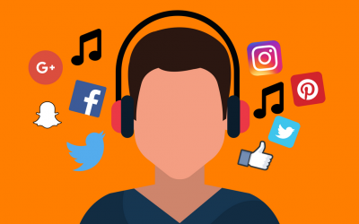 Using Social Listening To Stay Relevant To Audience